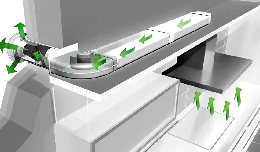 Схема работы принудительной вентиляционной системы на кухне