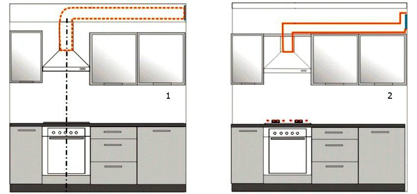 Схема с расположением короба: 1 – за подвесным потолком; 2 – над настенными шкафами