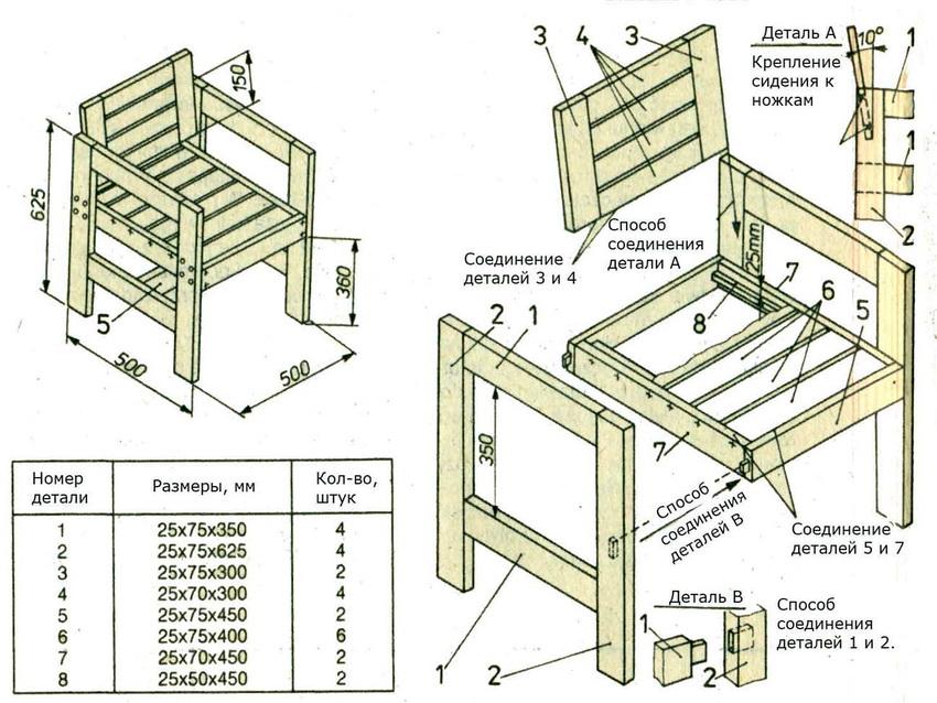Схема садового кресла из дерева с размерами