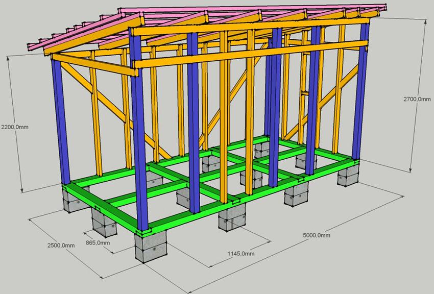 План каркасного сарая с односкатной крышей размером 2,2х2,5х2,7 м
