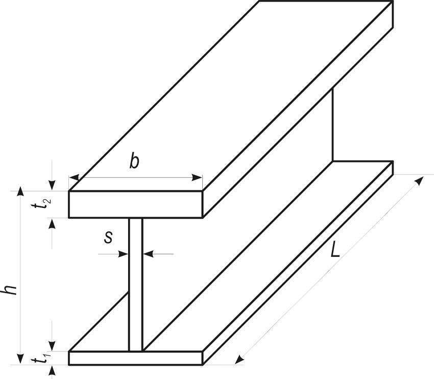 Назначение балки зависит от разных параметров, таких как высота, ширина, толщина стенок и полки, радиус внутреннего закругления