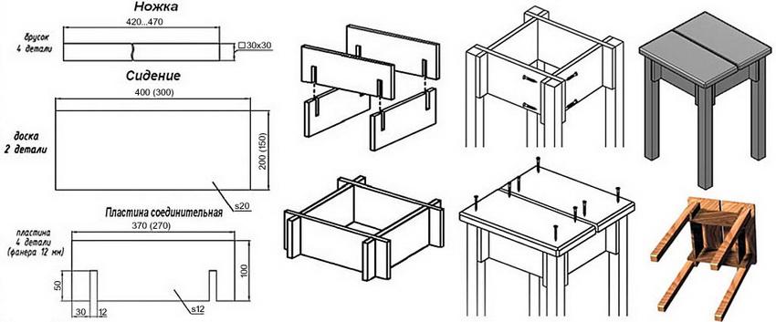 Схема сборки классического деревянного табурета