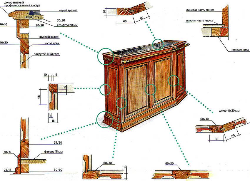 Чертеж барного стола с размерами для изготовления своими руками