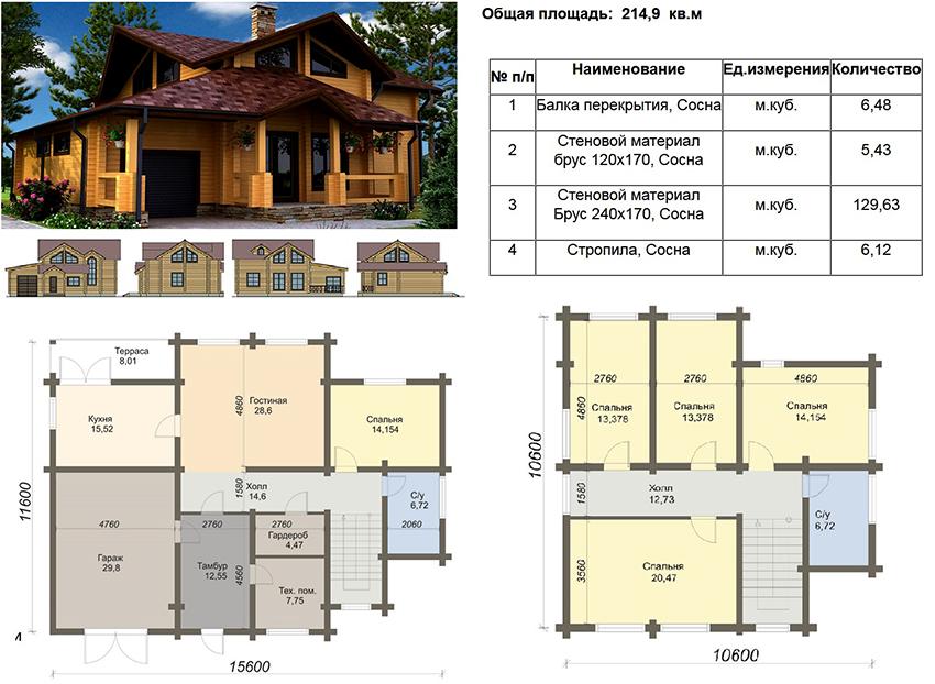Проект дома из бруса с мансардой в стиле шале площадью 214,9 м²