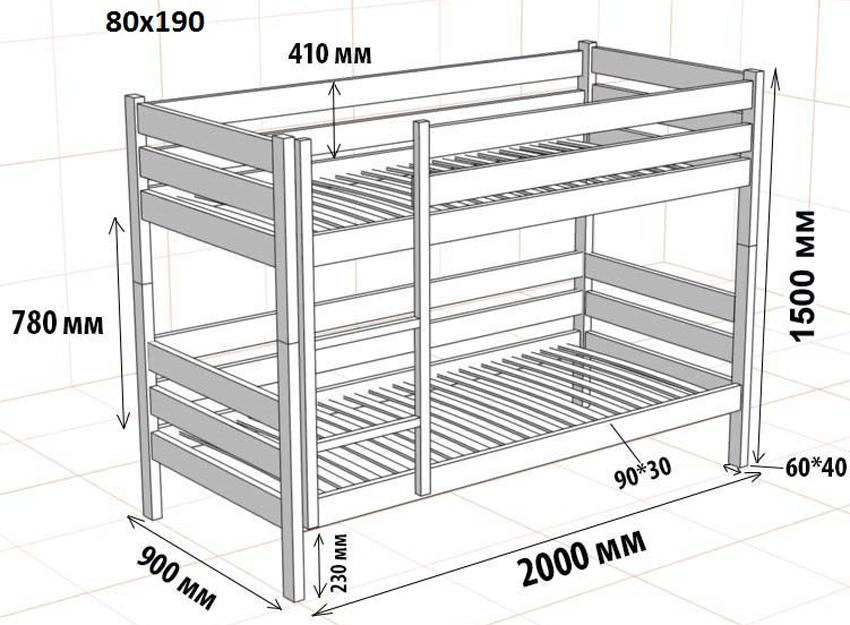 Рекомендуется делать борты кровати высотой не меньше 35 сантиметров