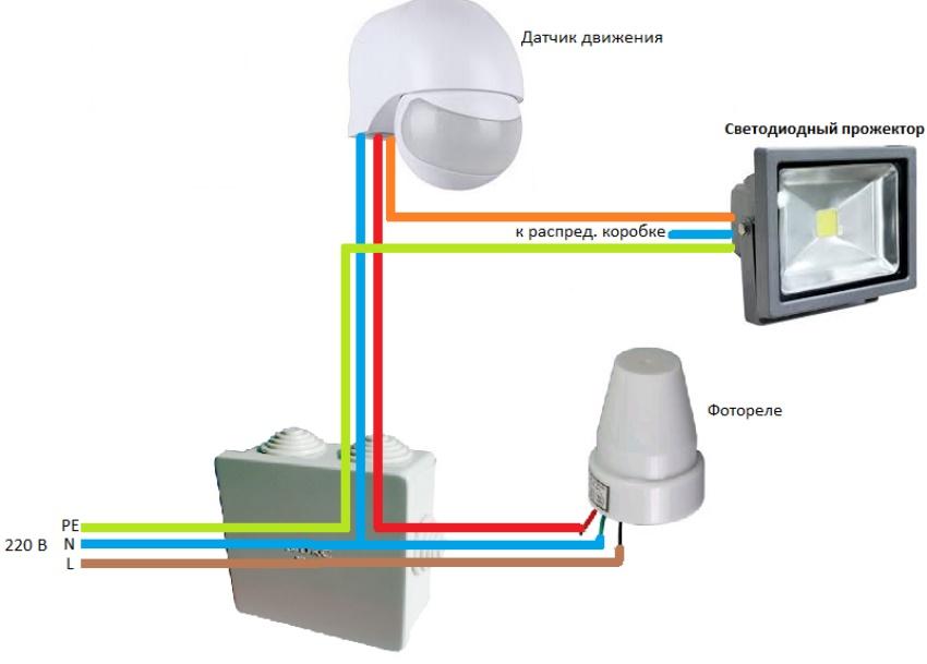 Подключается фотореле согласно схеме, которая находится в техдокументации, прилагаемой к самому устройству