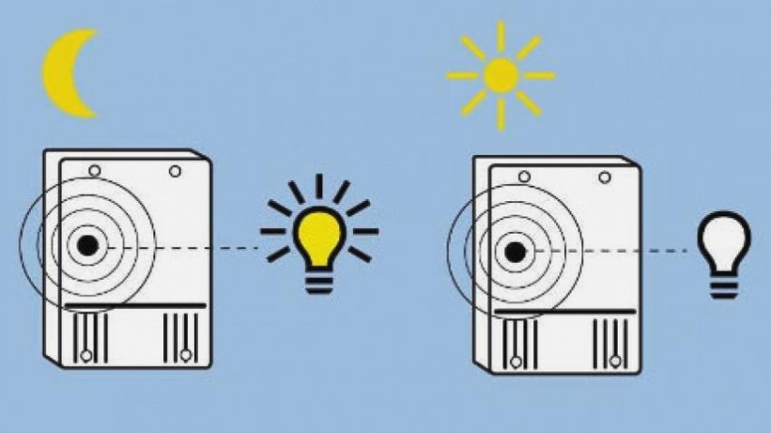 Фотореле используется для того, чтобы автоматизировать систему уличного освещения и в то же время сэкономить электроэнергию