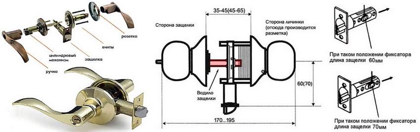 Конструкция замка для межкомнатной двери