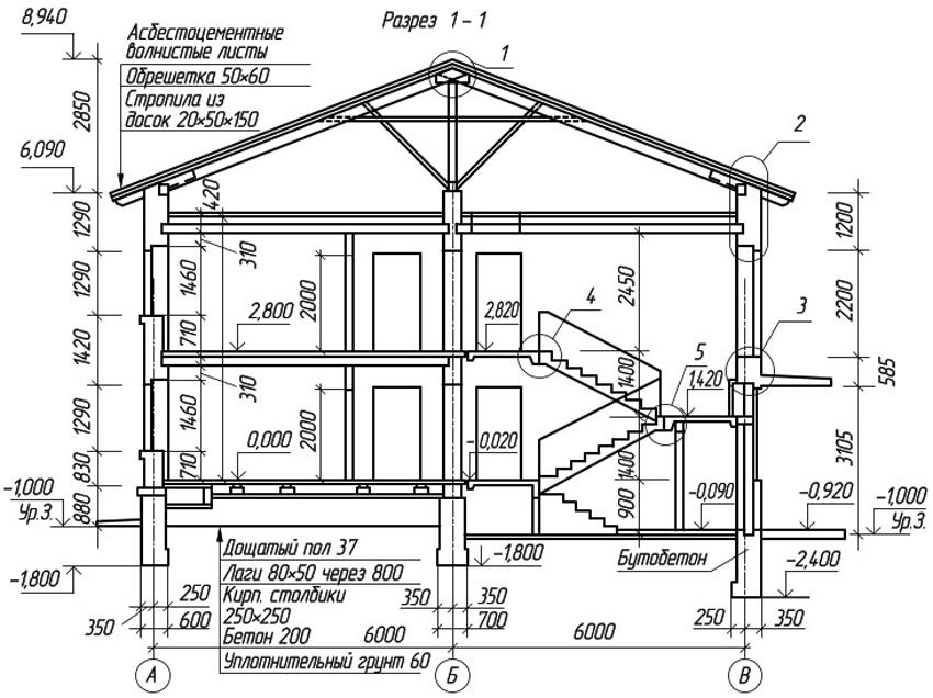 На конструктивном этапе делаются схемы расположения фундамента, перекрытий, стропильного сооружения