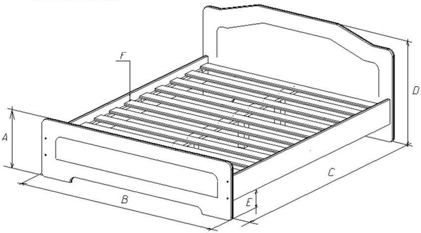 кровать своими руками изготовление разных конструкций