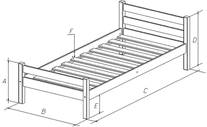 Чертеж односпальной кровати, где А– 50 см, В– 98 см, С– 211 см, D – 66 см, E – 21,5 см, F– 7,5 см