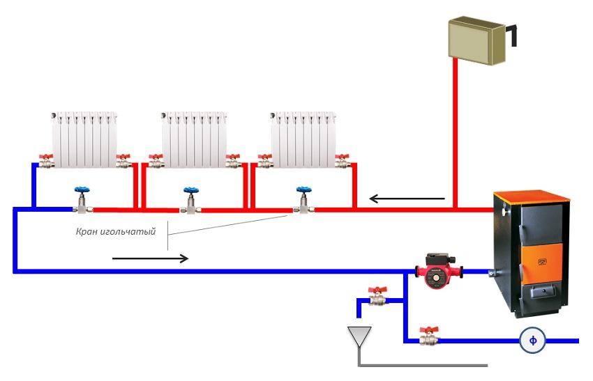 Перед тем как смонтировать автономное отопление гаража потребуется составить схему