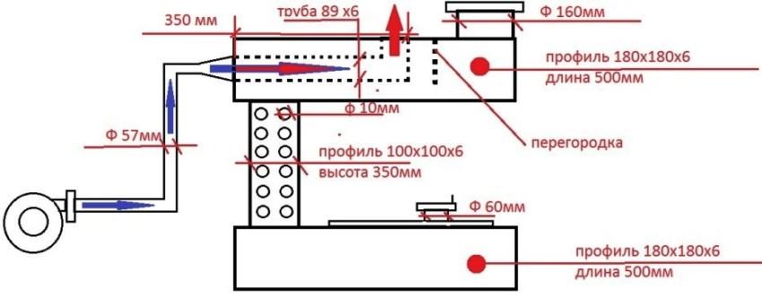 Схема печки-капельницы для обогрева гаражного помещения