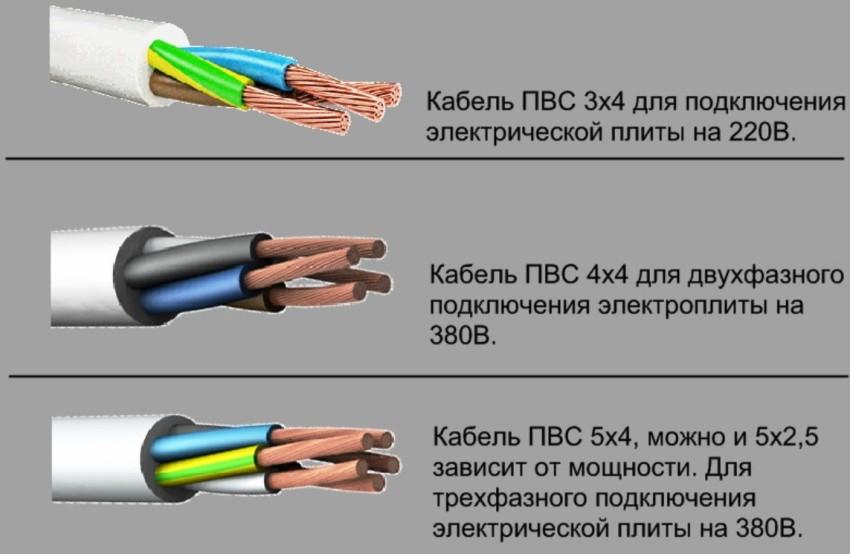 Варианты выбора кабеля для подключения варочной поверхности