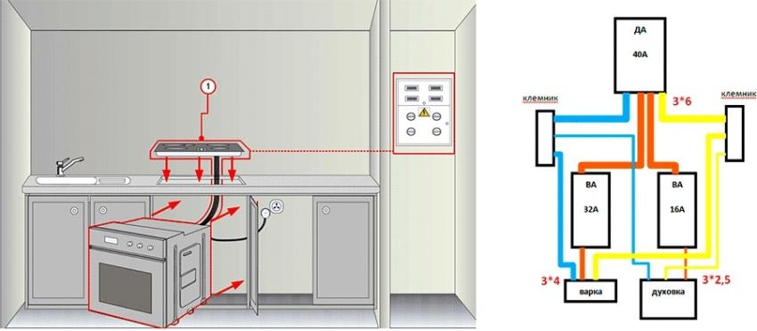 Схема подключения варочной плиты и духовки