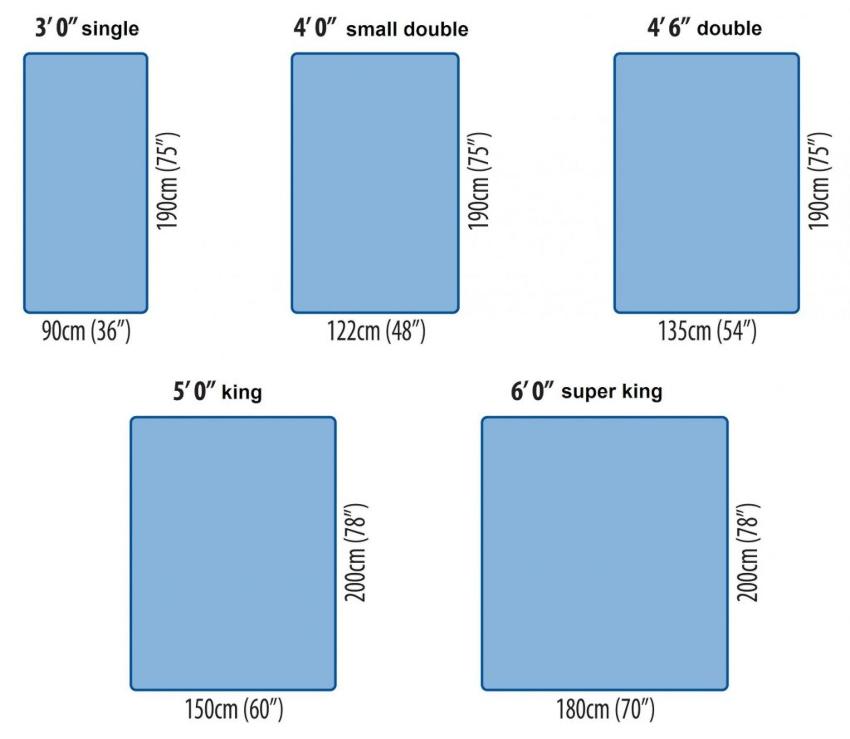 В зависимости от страны, размеры кроватей могут измеряться в футах, дюймах и сантиметрах