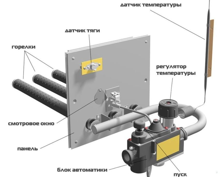 Атмосферные газовые горелки для котлов имеют очень простую конструкцию