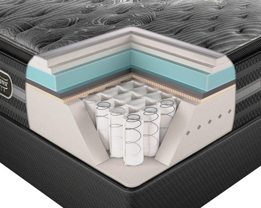 Матрасы с независимым пружинным блоком имеют определенную конструкцию, в основе которой лежит блок, состоящий из отдельных пружин цилиндрической формы