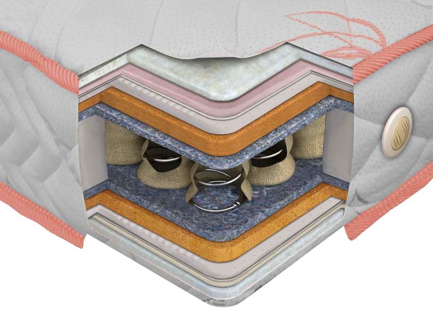 Гипоаллергенным, теплопроводным, воздухопроницаемым материалом для наполнения являются разрыхленные хлопковые волокна