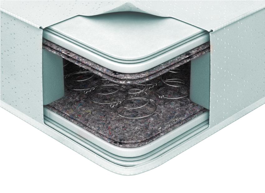 Между пружинами Боннель и чехлом расположены слои из войлока, гипоаллергенного материала и синтетической пены