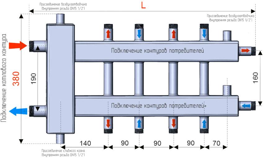 Узлы с гидрострелкой предназначены только для сложных систем отопления на больших объектах