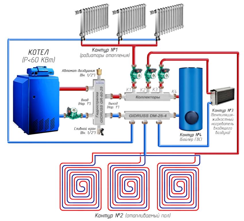 Схема подключения распределительных коллекторов в системе обогрева