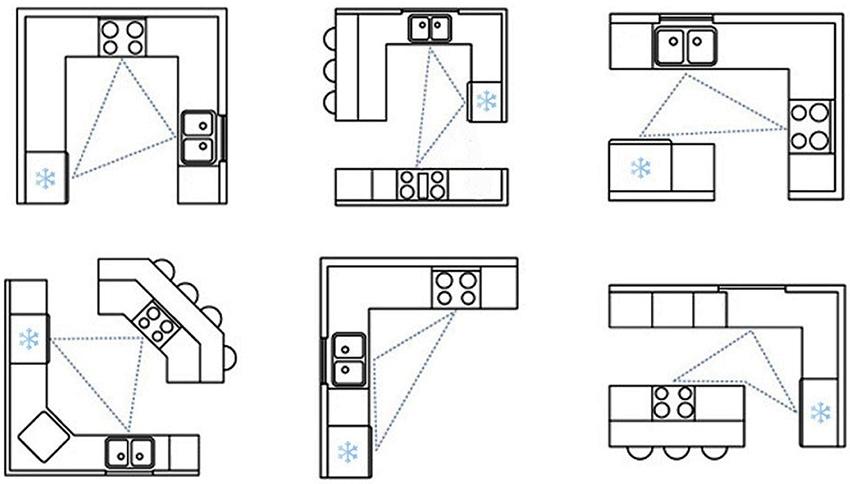 Главное при проектировании кухни – создать удобный рабочий треугольник