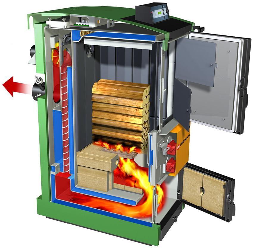 Принцип работы твердотопливного котла для воздушного отопления дома
