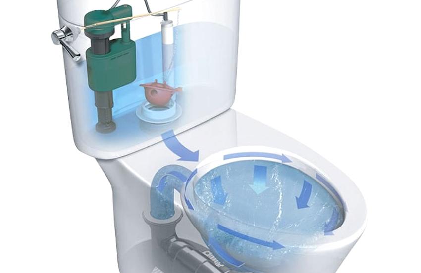 Современная сливная система унитаза состоит из запорного устройства, наливного клапана и системы, предотвращающей перелив воды