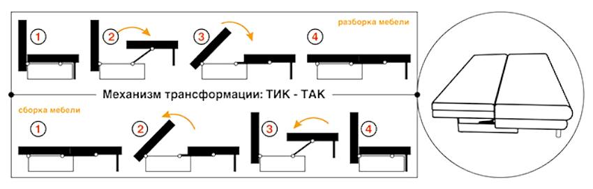 "Схема механизма трансформации дивана по типу ""Тик-так"""