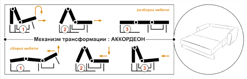 "Схема механизма трансформации дивана по типу ""Аккордеон"""
