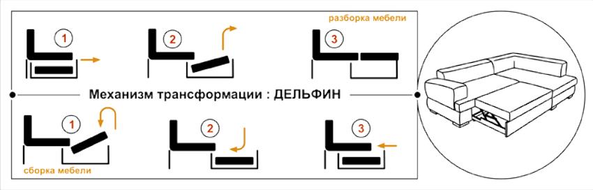 """Схема механизма трансформации дивана по типу """"Дельфин"""""""