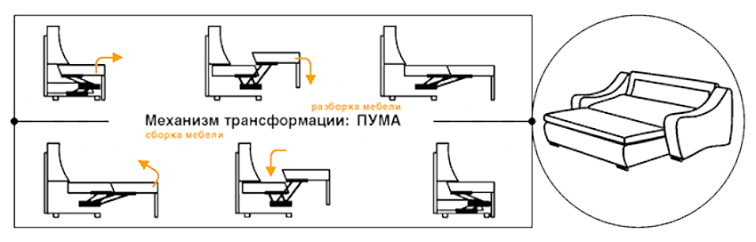 """Схема механизма трансформации дивана по типу """"Пума"""""""
