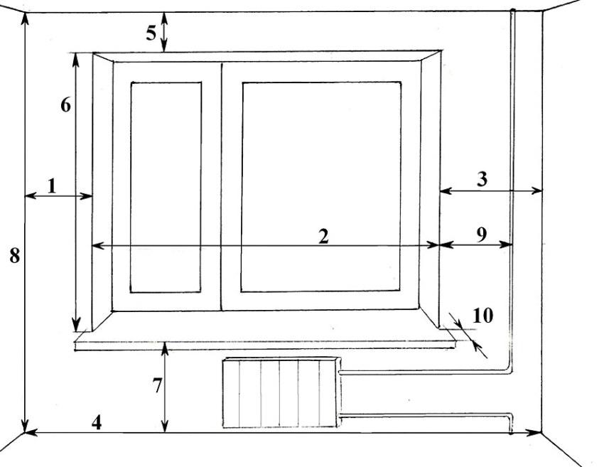 Важно правильно сделать замеры окна на кухне перед пошивом штор