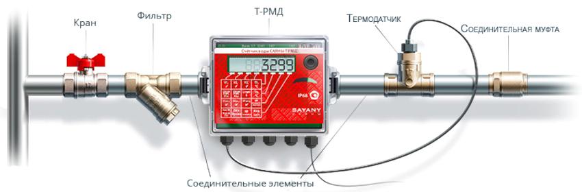 Электронный блок является основным механизмом в конструкции водомера