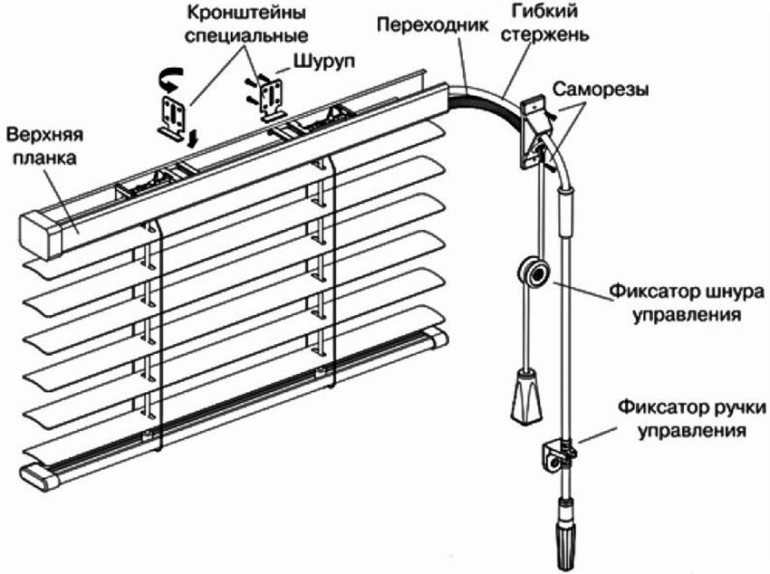 Инструкция установки деревянных жалюзи на окна
