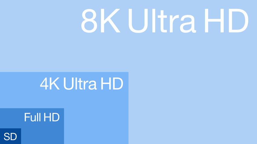 Телевизоры с разрешением 4К или 8К можно смотреть с расстояния 1,5 м