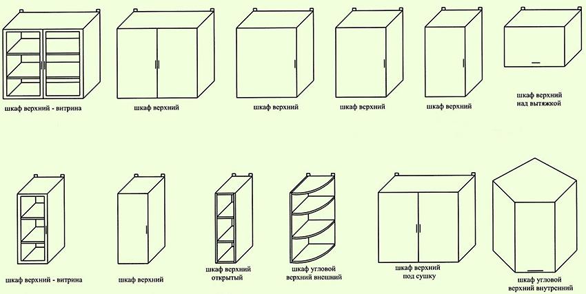 Разновидности моделей навесных шкафов для кухни