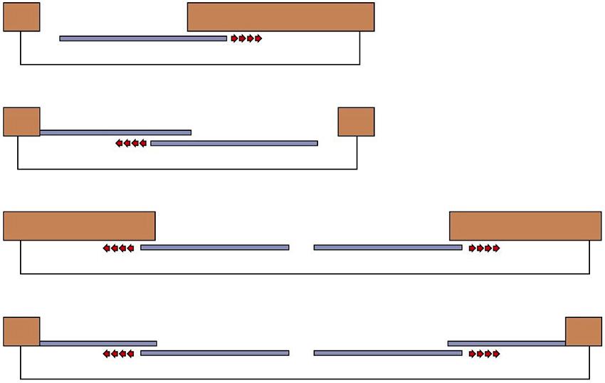 Разновидности систем открывания раздвижных межкомнатных дверей