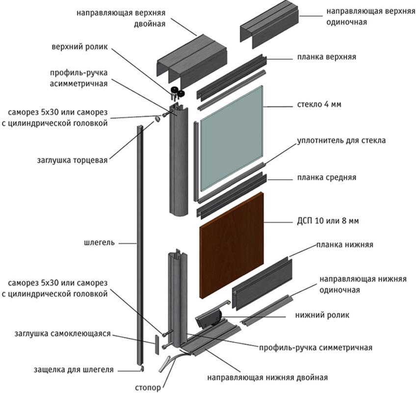 Раздвижная система Версаль укомплектована надежной и долговечной фурнитурой
