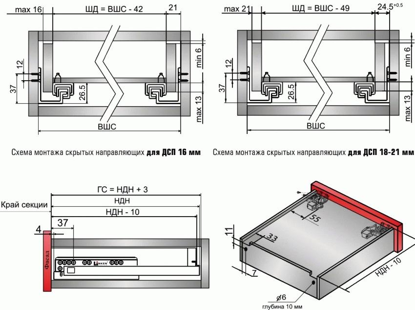 Схема установки направляющих для выдвижных ящиков