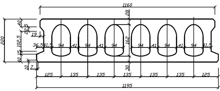 Пустотные плиты могут иметь разные показатели ширины, толщины и длины