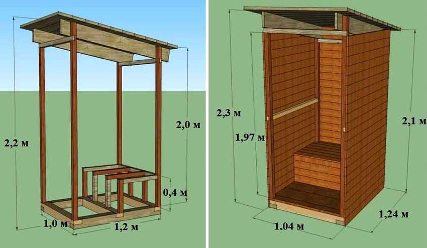 Проект деревянного дачного туалета с размерами