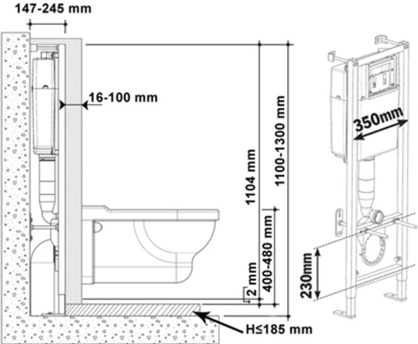 При установке унитазов параметры ниш в ванной комнате должны подходить под их габариты по чертежу