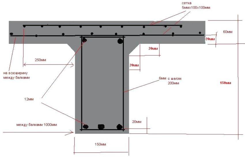 Монолитную плиту можно выполнить под заказ по индивидуальным размерам
