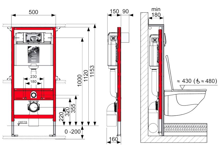 Стандартными размерами рамы для инсталляции являются: ширина 50 см, высота 110 см