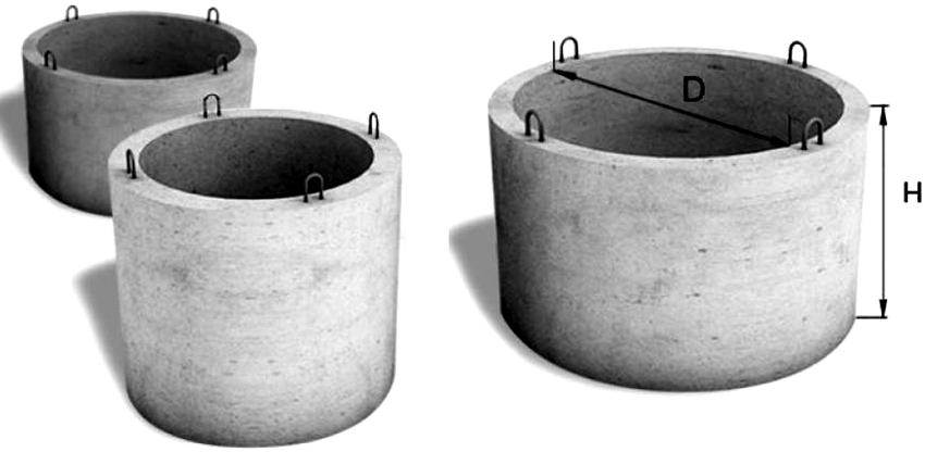 Внутренний диаметр ЖБИ колец может иметь размеры от 70 до 200 см