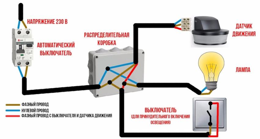 Согласно инструкции к устройству, необходимо пропустить фазу через датчик на лампочку и подвести к нему ноль для питания