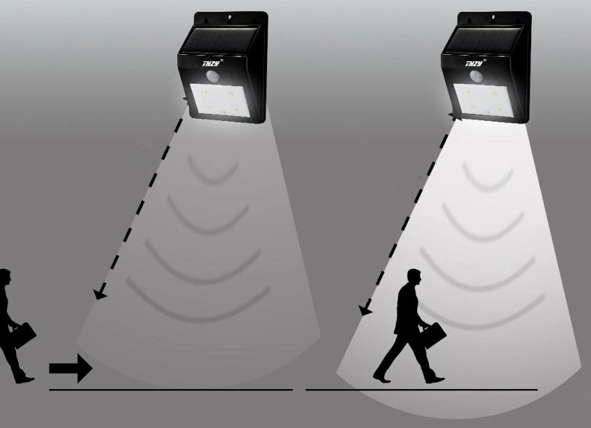 Зона обзора датчика движения ограничивается не только углом его действия, но и дальностью восприятия сенсора