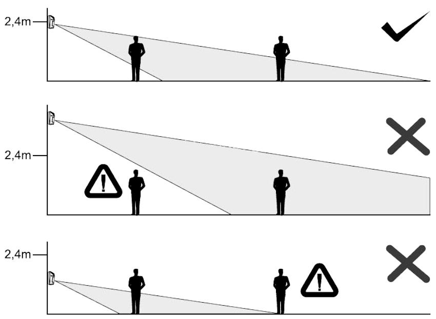 Оптимальной высотой для правильной работы датчика движения является значение 2,4 м